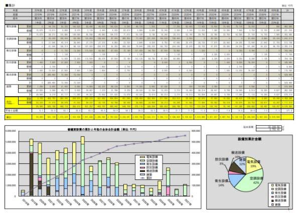 中⻑期修繕計画集計表